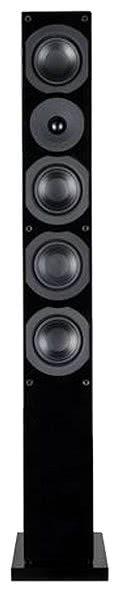 Акустическая система System Audio SA saxo 50
